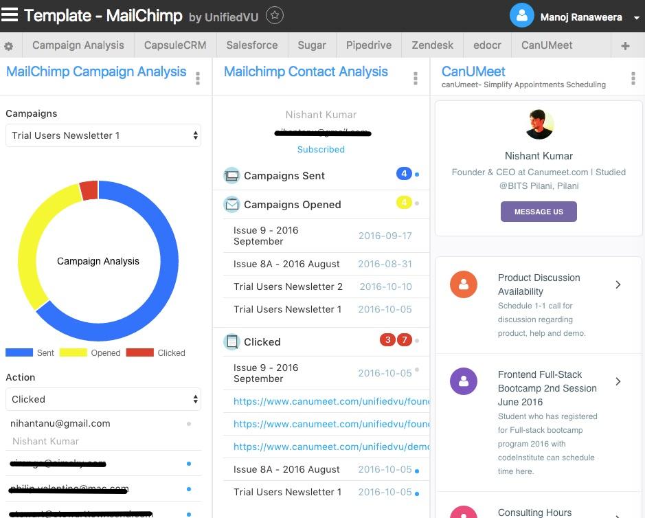 MailChimp + CanUMeet